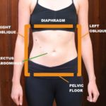 The Valsalva Maneuver: The Forgotten Technique That Can Save You From Back Pain (And Make You Stronger)